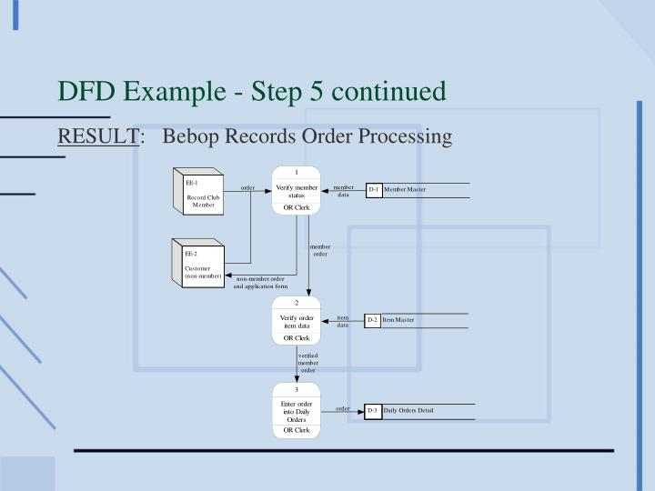 DFD Example - Step 5 continued