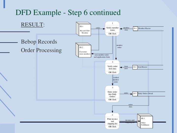 DFD Example - Step 6 continued