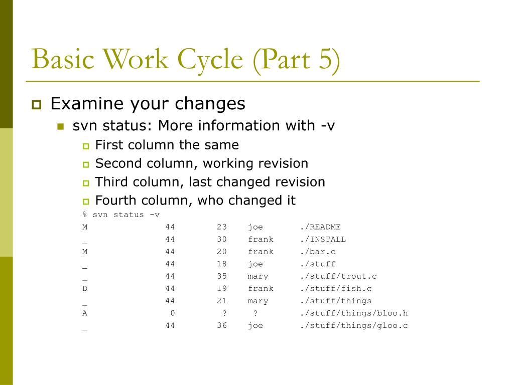Basic Work Cycle (Part 5)