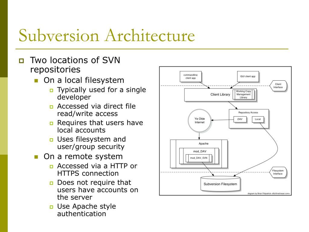 Subversion Architecture