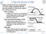 chip on board cob