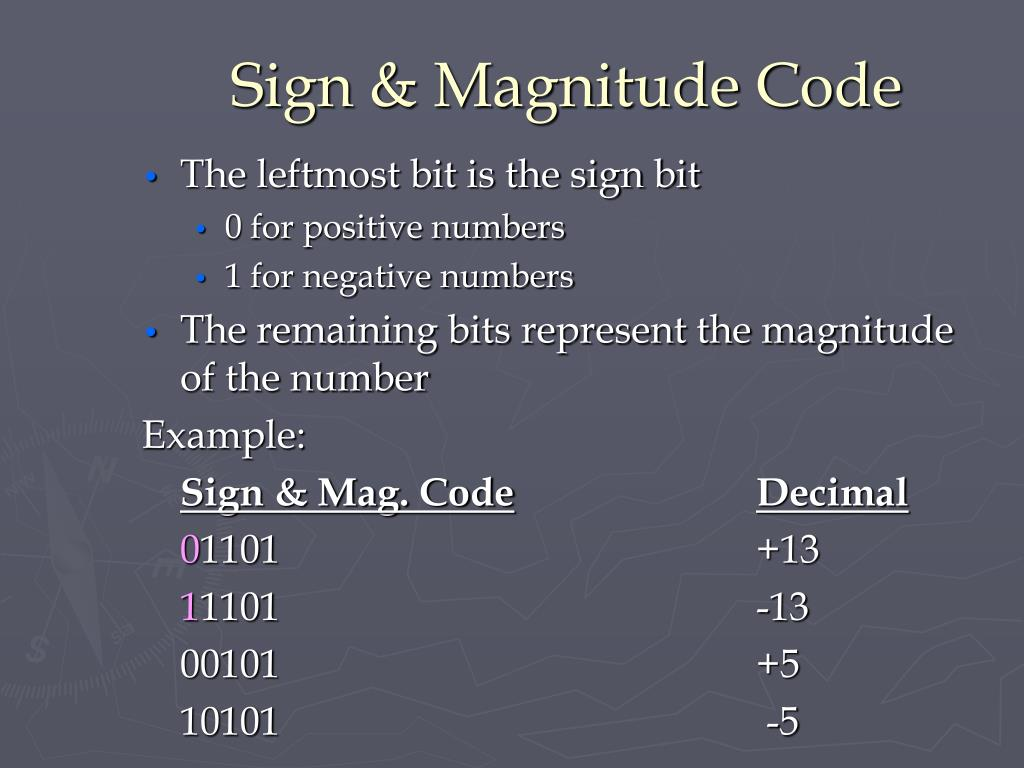 Sign & Magnitude Code