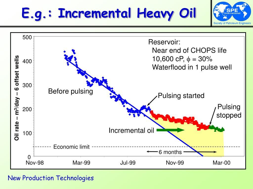 E.g.: Incremental Heavy Oil