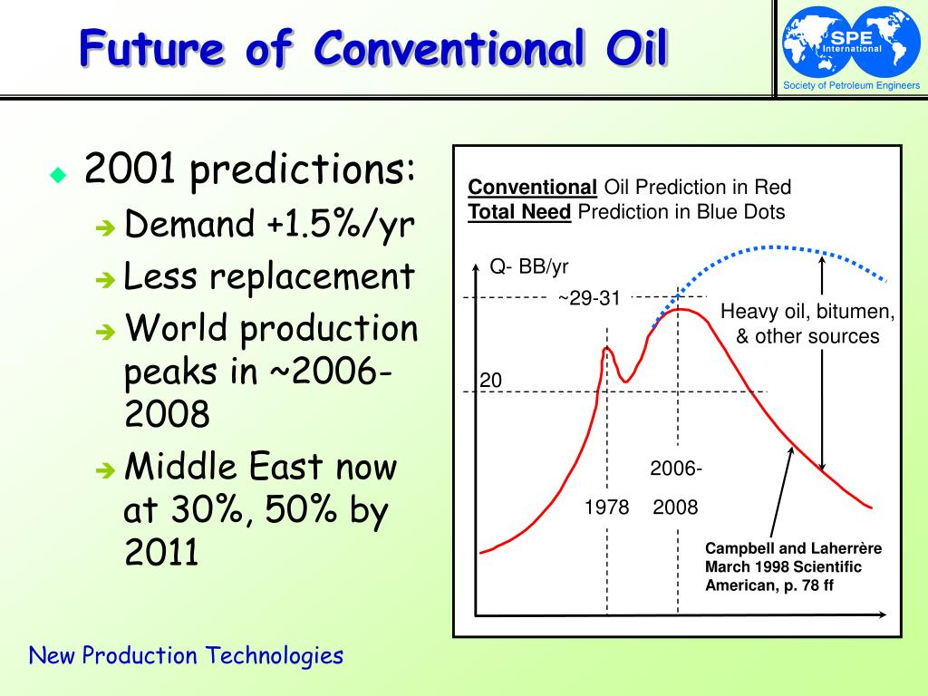 Future of Conventional Oil