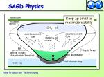 sagd physics