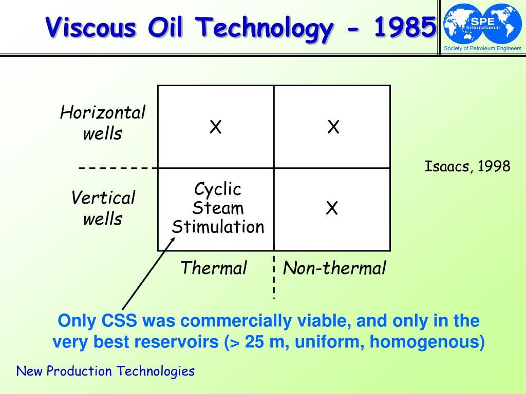 Viscous Oil Technology - 1985