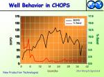 well behavior in chops