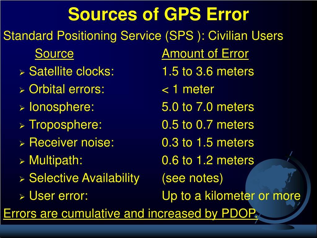 Sources of GPS Error