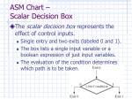 asm chart scalar decision box