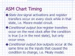asm chart timing