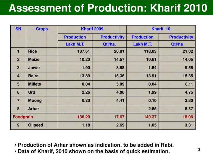 Assessment of production kharif 2010