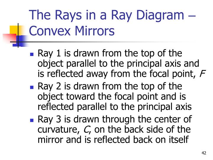 Ppt Mirror And Reflection Powerpoint Presentation Id271580