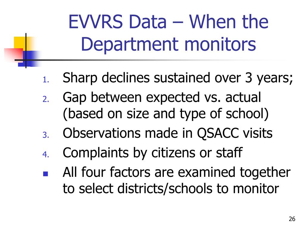 EVVRS Data – When the Department monitors