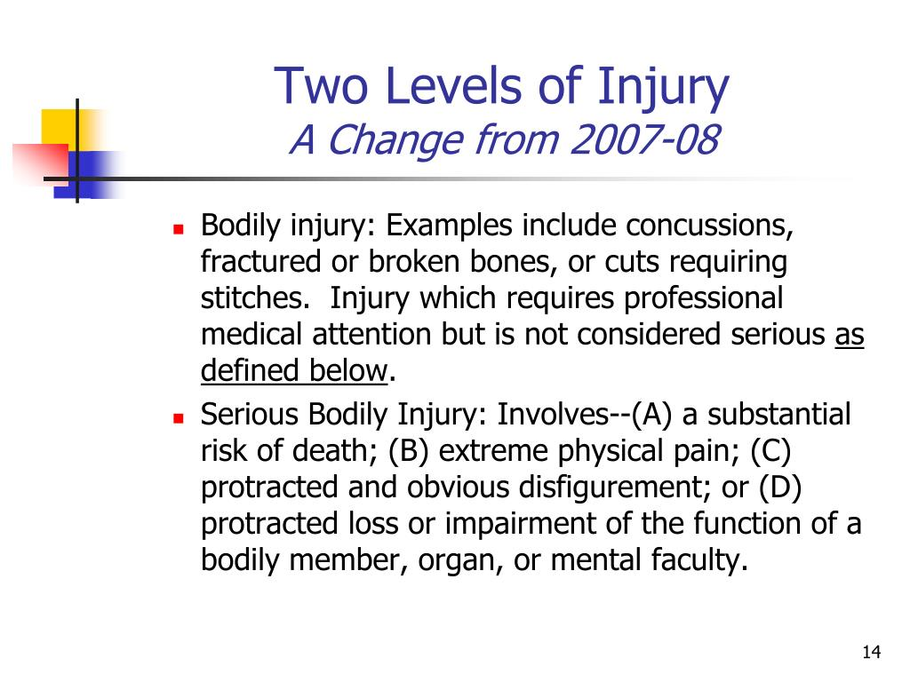 Two Levels of Injury