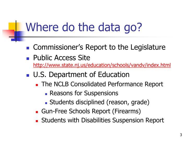 Where do the data go