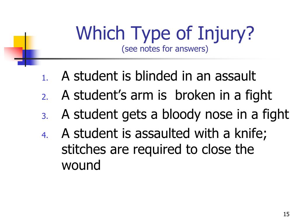 Which Type of Injury?