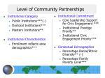 level of community partnerships