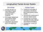 longitudinal trends across models