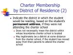 charter membership by district of residence 2