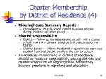 charter membership by district of residence 4