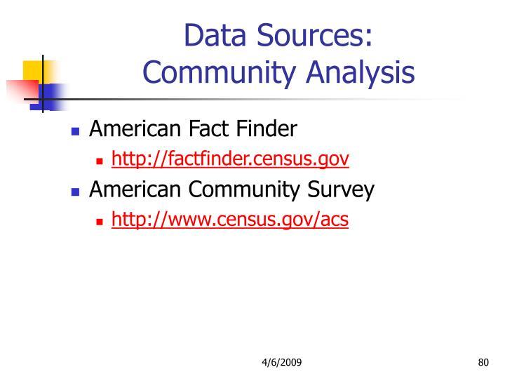 Data Sources: