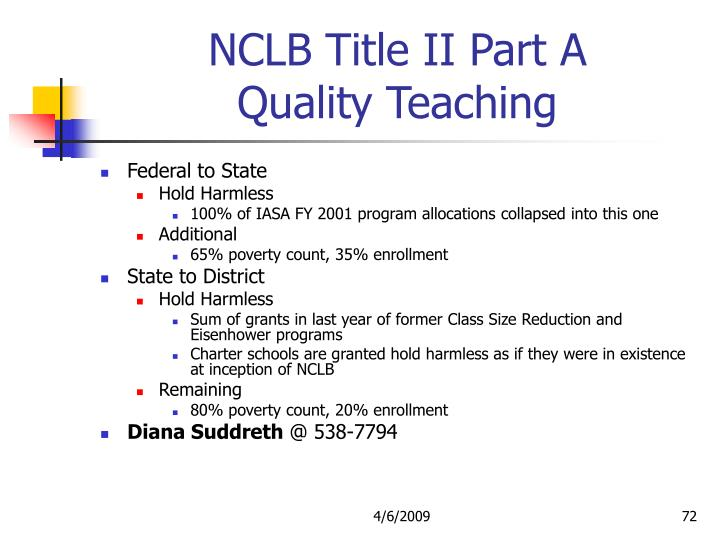 NCLB Title II Part A