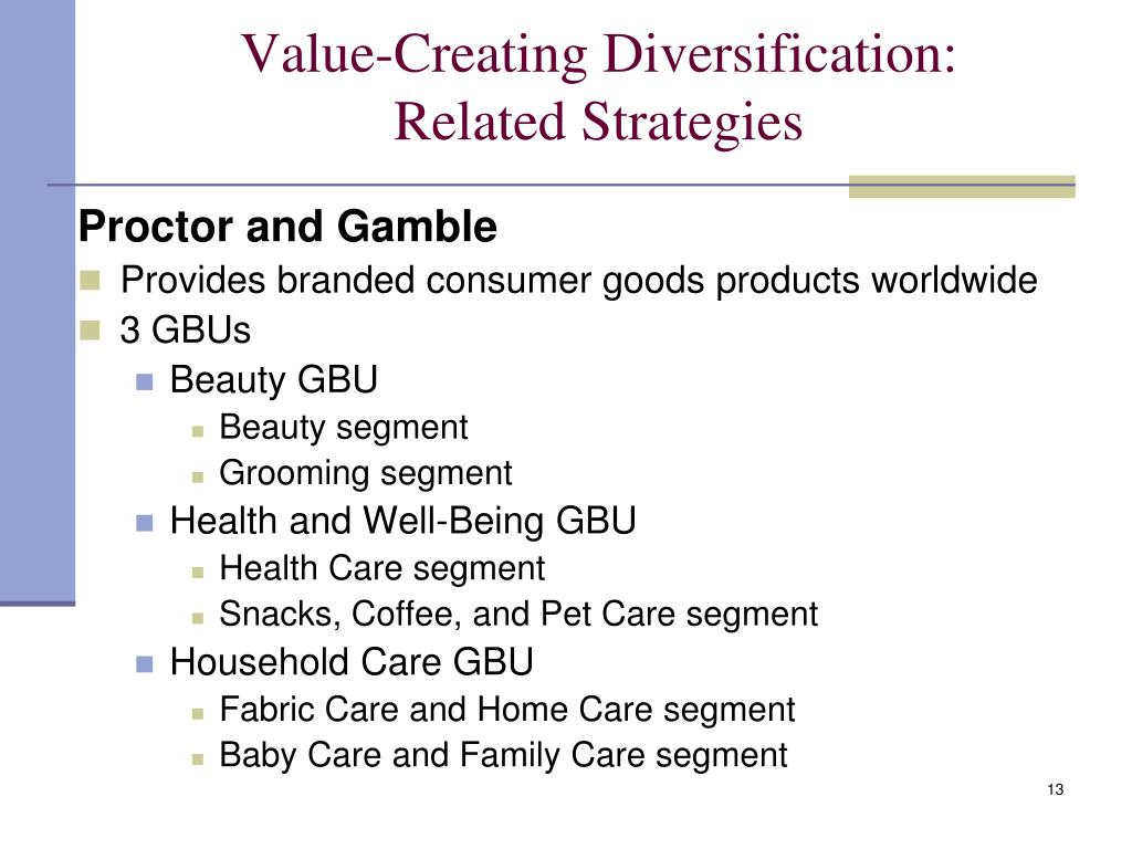 Strategic Management: Corporate-Level Strategy: Creating Value through Diversification