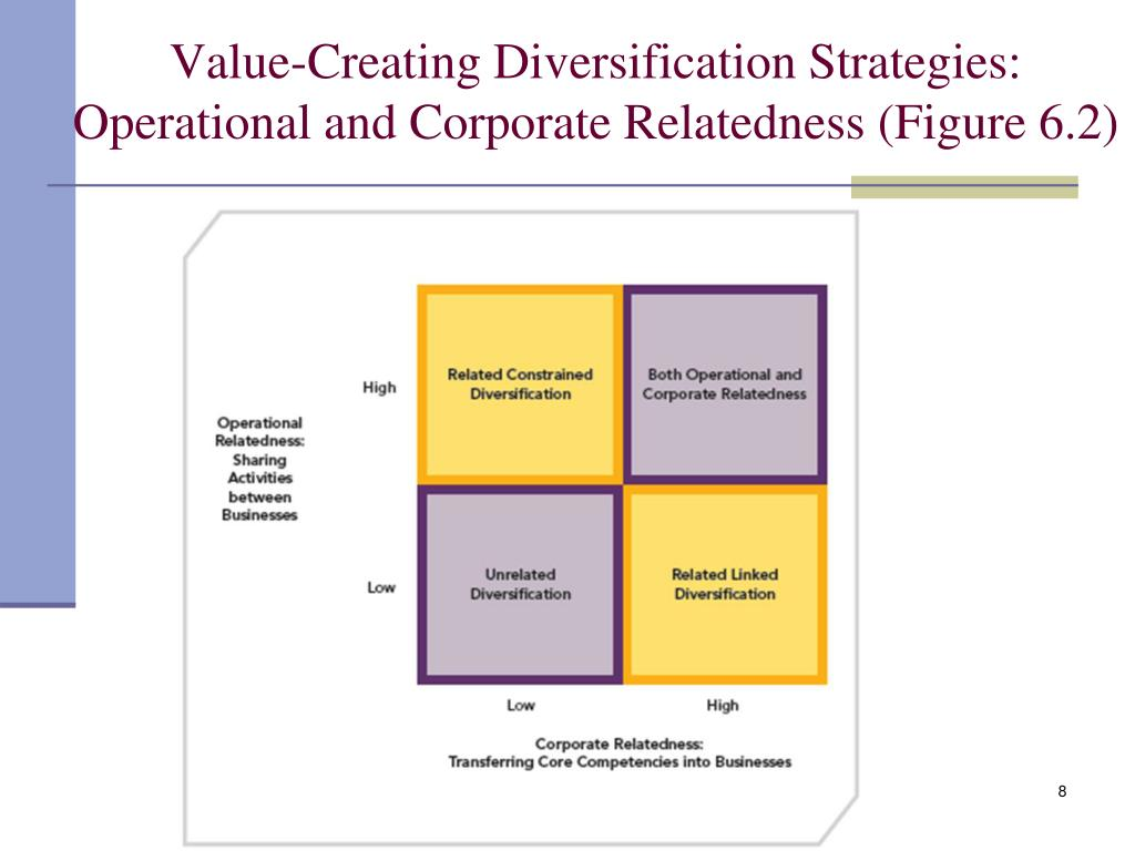 Dess blogger.com | Mergers And Acquisitions | Corporations