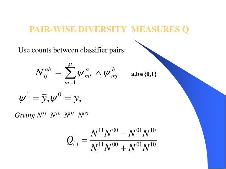 PAIR-WISE DIVERSITY  MEASURES Q