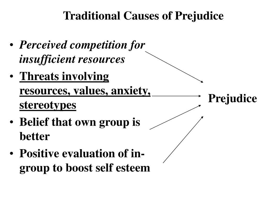 perceptions of prejudice