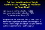 est of new disordered weight control cases that may be prevented by planet health