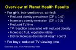 overview of planet health results