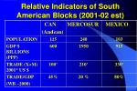 relative indicators of south american blocks 2001 02 est
