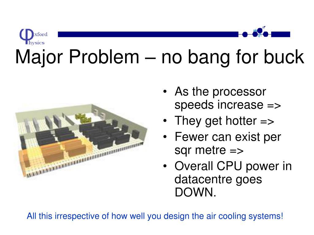 major problem