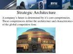 strategic architecture