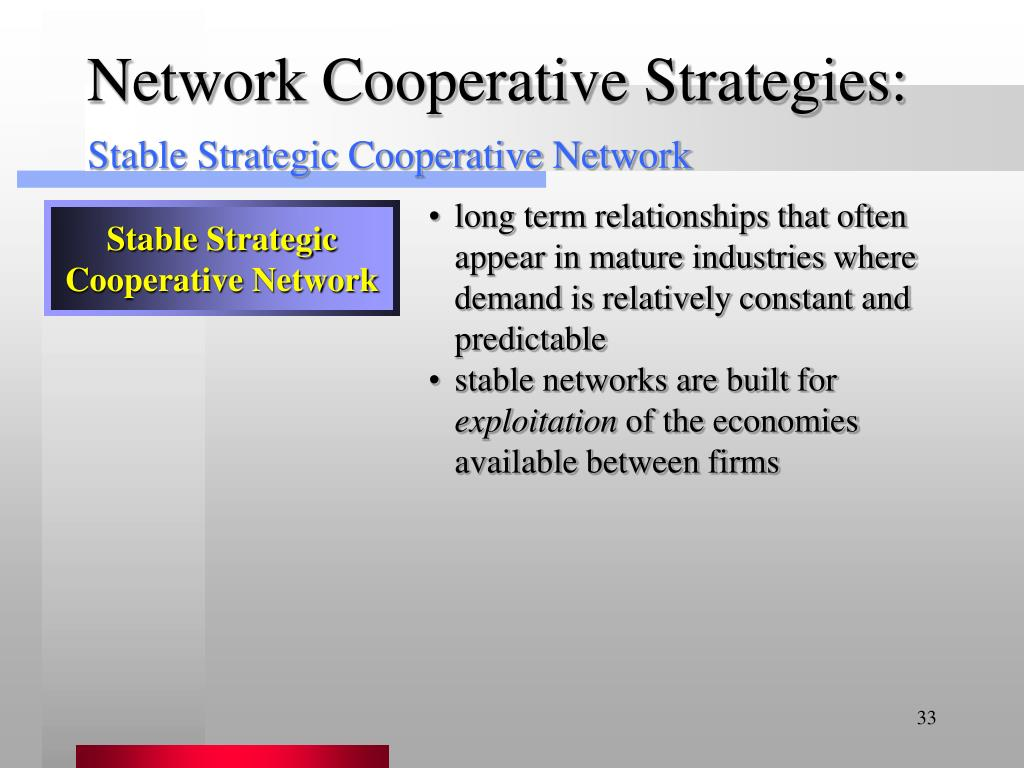 Stable Strategic