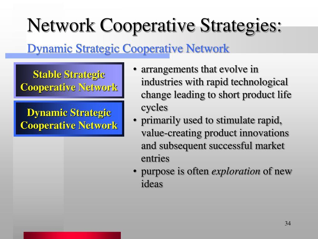 Dynamic Strategic