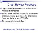 chart review purposes