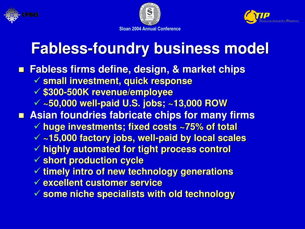 Fabless-foundry business model