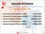 groupe bourbon51