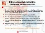 international distribution key figures 1st semester 2002