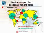 marine support for deepsea offshore fields32