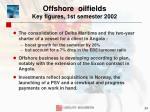 offshore oilfields key figures 1st semester 2002