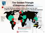 the golden triangle of deepwater offshore