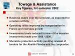 towage assistance key figures 1st semester 2002