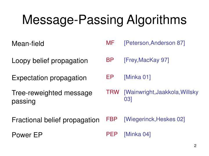 Message passing algorithms
