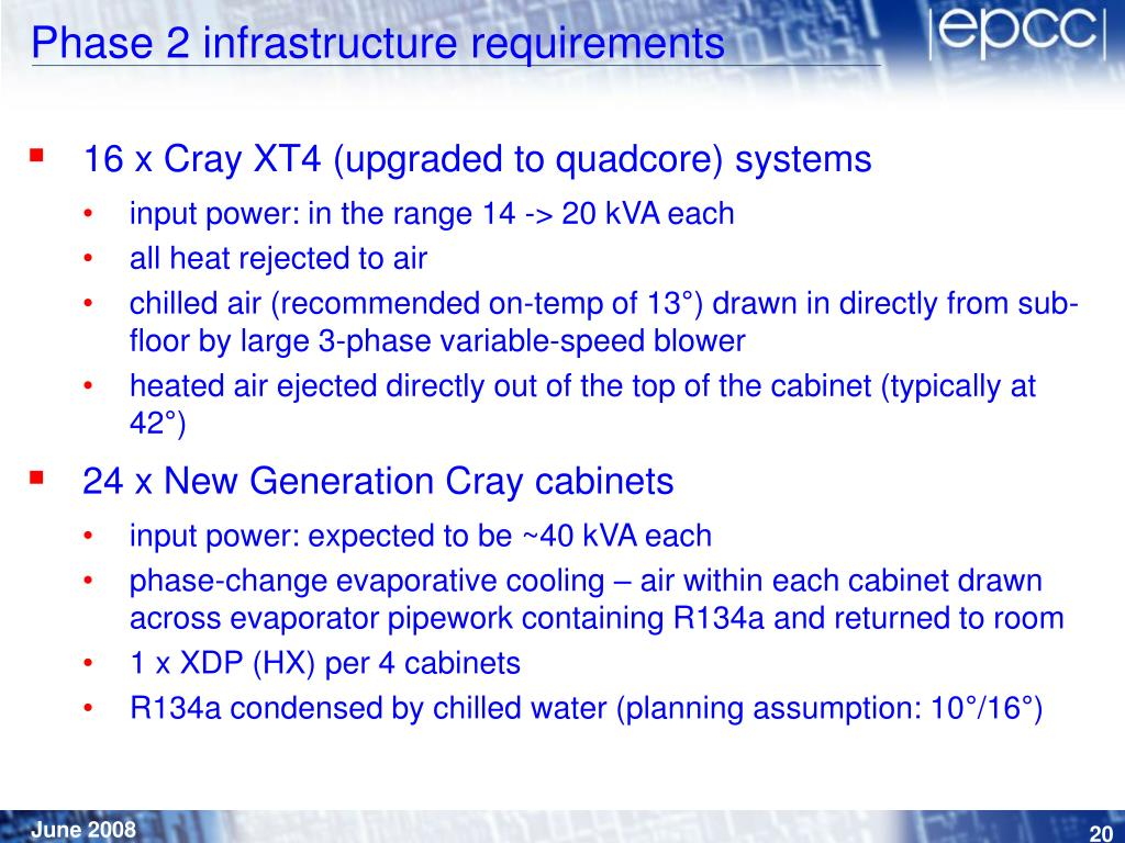 Phase 2 infrastructure requirements
