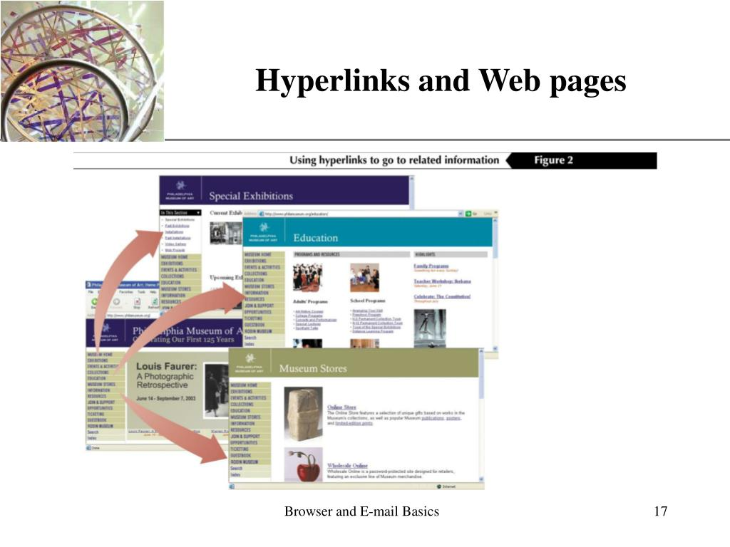 Hyperlinks and Web pages