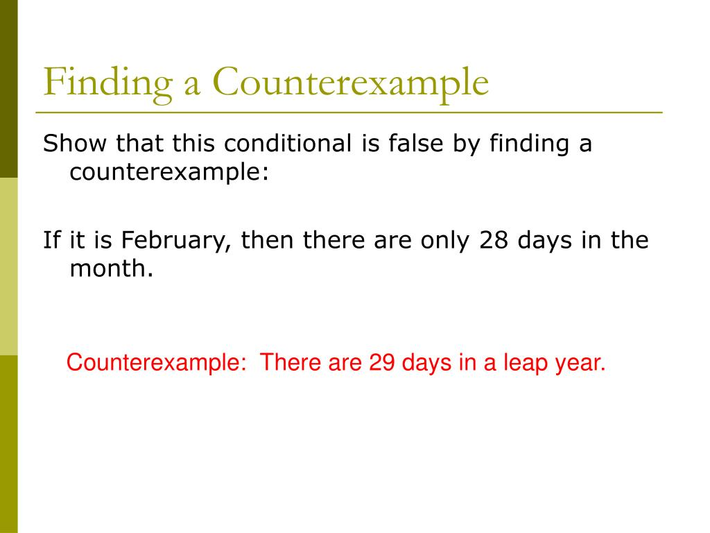 Finding a Counterexample