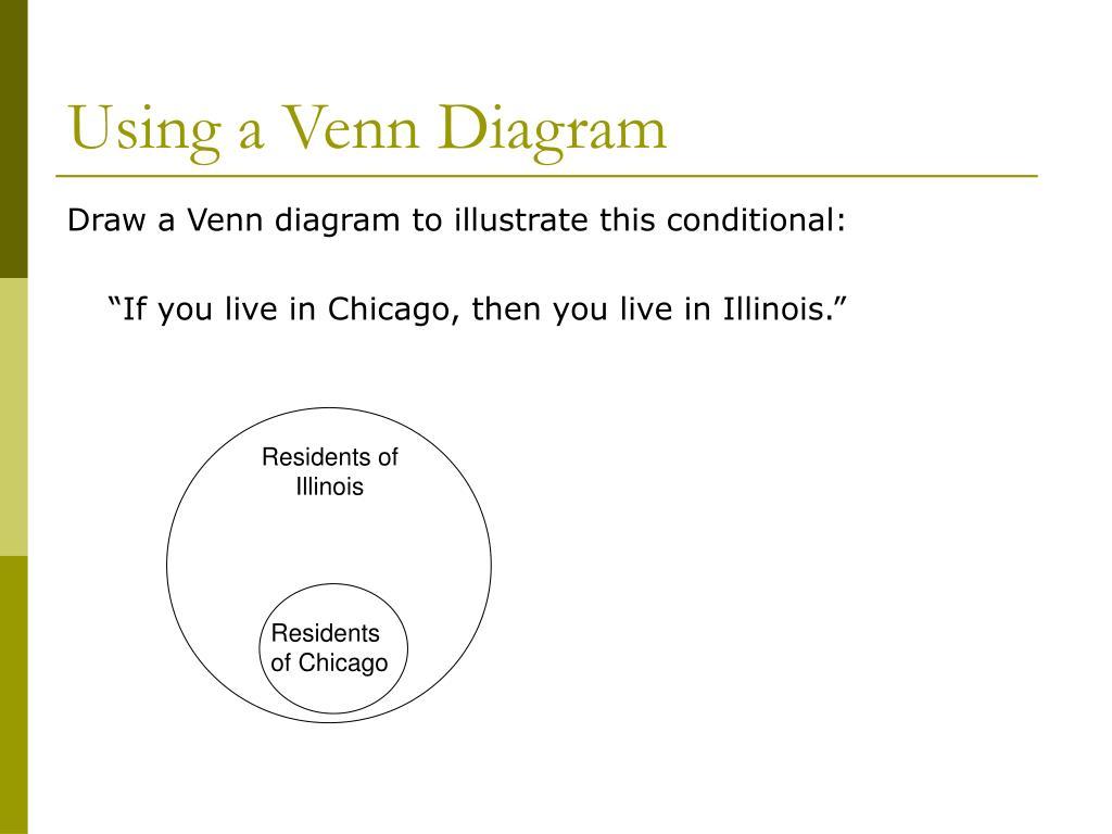 Using a Venn Diagram